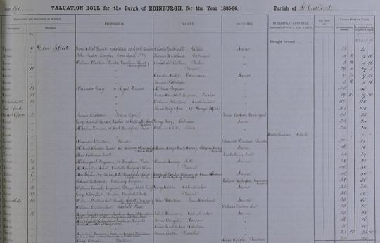 Scotland Genealogy Records