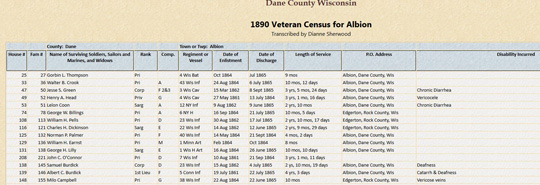 1890 veterans census