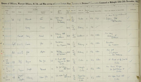 Ireland 1922 Army census