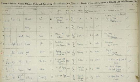 Ireland Genealogy Records