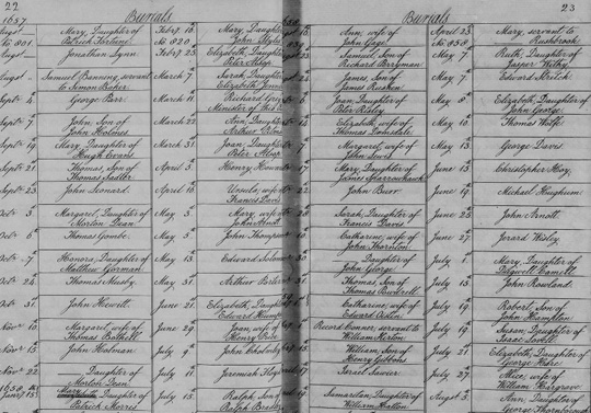 Caribbean genealogy records barbados 1657 burials yadclub Image collections