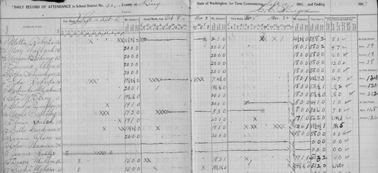 Washington state 1906 school register