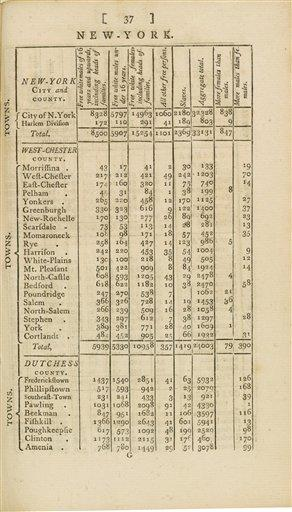 1790 US census
